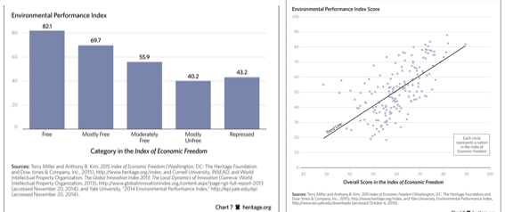 econometric term papers