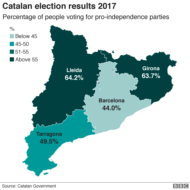 99332396_catalan_election_results_2017_640-2-nc