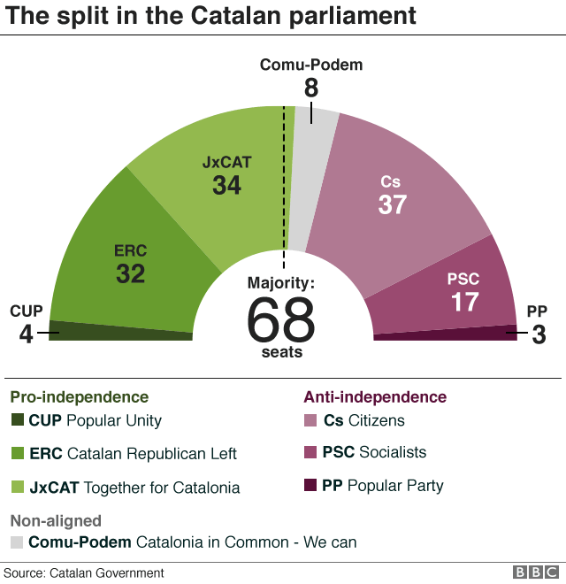 99334506_catalan_parliament_v3_640-nc
